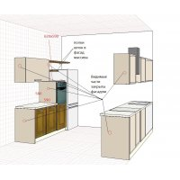 Кухня ЗОВ из массив ясеня т528 масло/воск