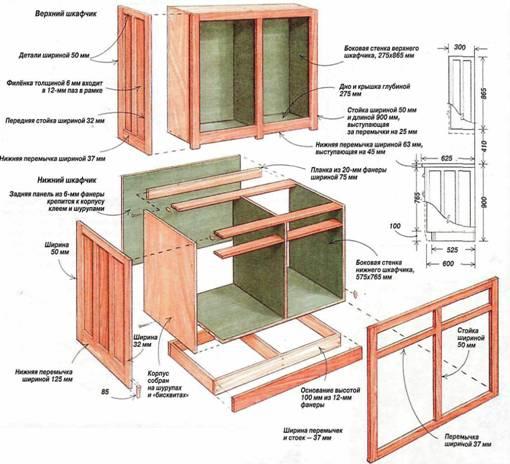 Как сделать кухню из массива пошаговая инструкция